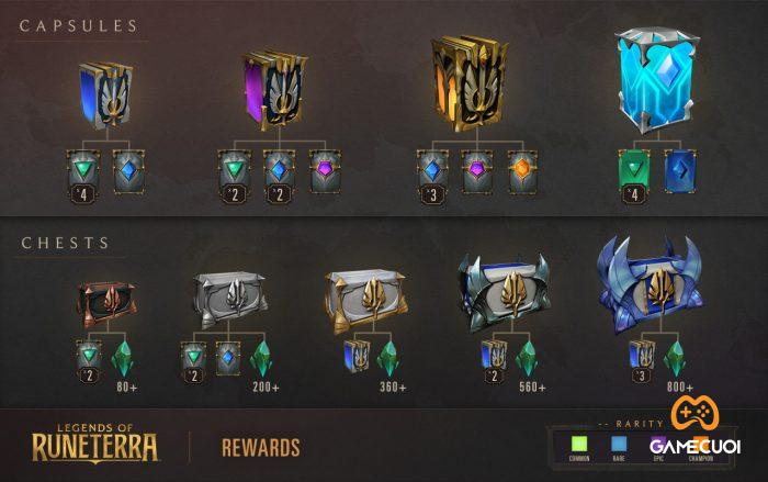 Hệ thống phần thưởng khu vực với rất nhiều phần thưởng đa dạng