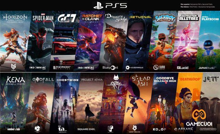 Số lượng game trên PS5 cực kỳ đa dạng do có 4000 game của PS4 chơi được thông qua tính năng tương thích ngược.