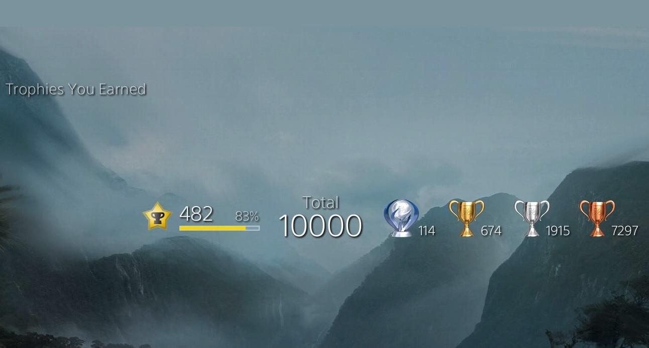 """""""Choáng"""" với thành tích khó tin của game thủ PlayStation: 10.000 Trophy sau 12 năm chơi game"""